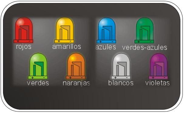 Codigo de color y voltaje de los tipos de leds