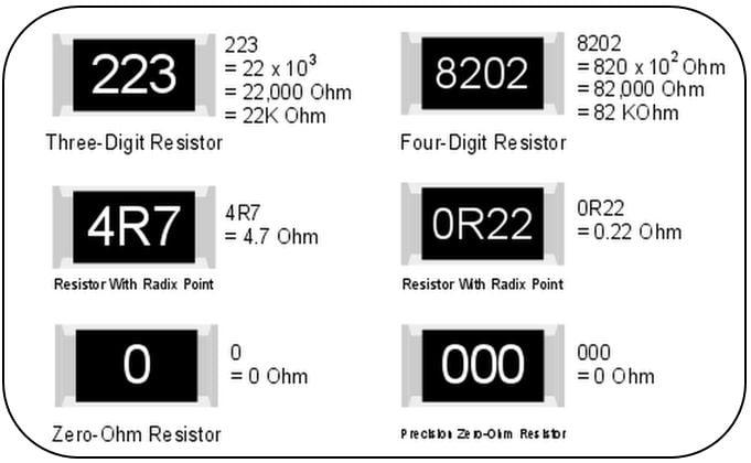Tabla de valores de resistencias SMD